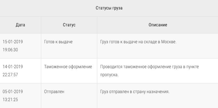 Снимок экрана 2019 01 25 в 20.36.20 min